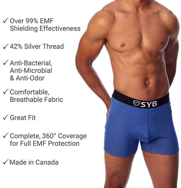 Anti Radiation Underwear Reviews 2020